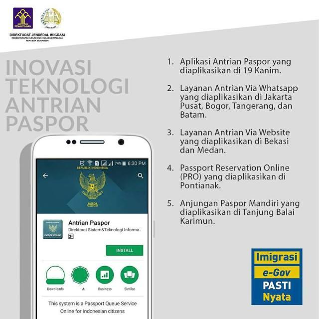 aplikasi teknologi antrian paspor